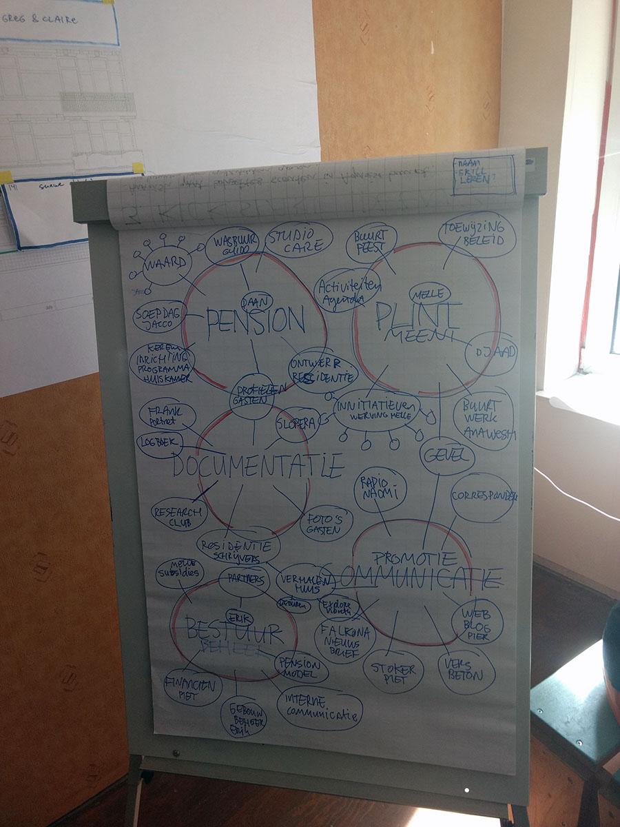 organization scheme (provisional)